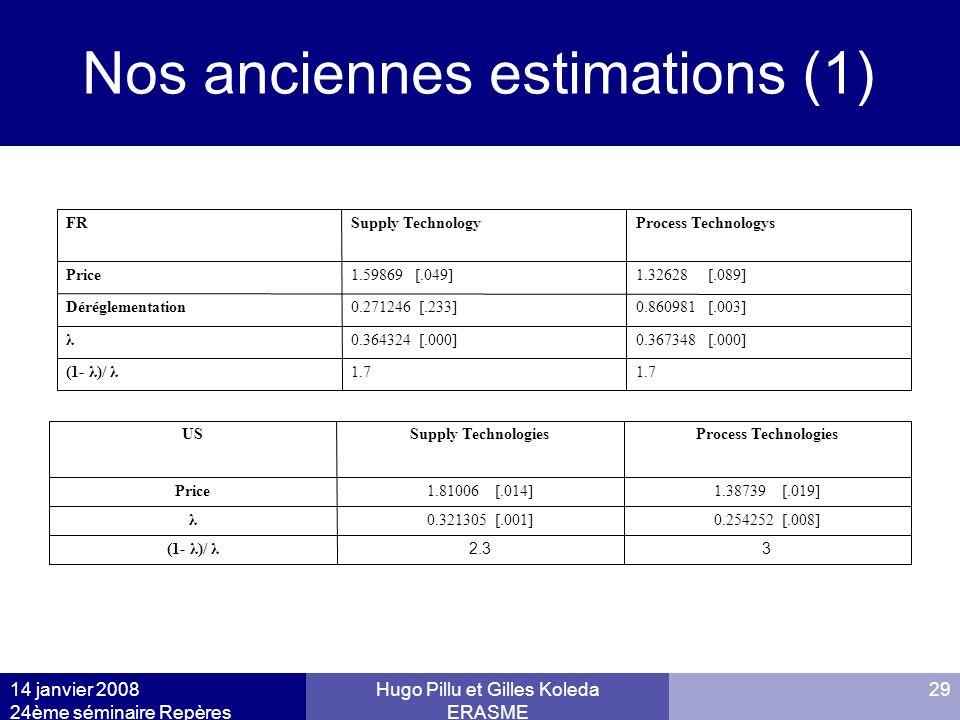 14 janvier 2008 24ème séminaire Repères Hugo Pillu et Gilles Koleda ERASME 29 Results 1.7 (1- λ)/ λ 0.367348 [.000]0.364324 [.000]λ 0.860981 [.003]0.2