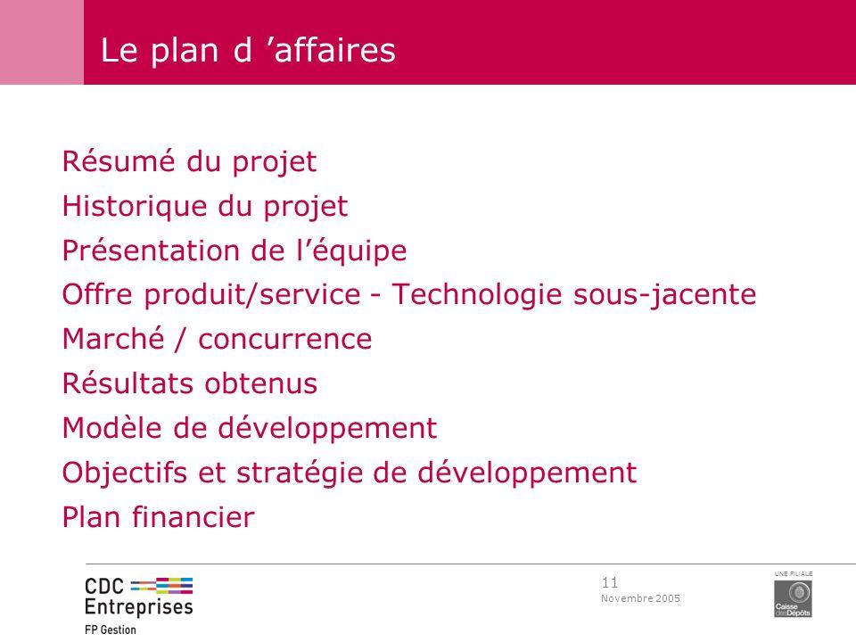 11 Novembre 2005 UNE FILIALE Le plan d affaires Résumé du projet Historique du projet Présentation de léquipe Offre produit/service - Technologie sous