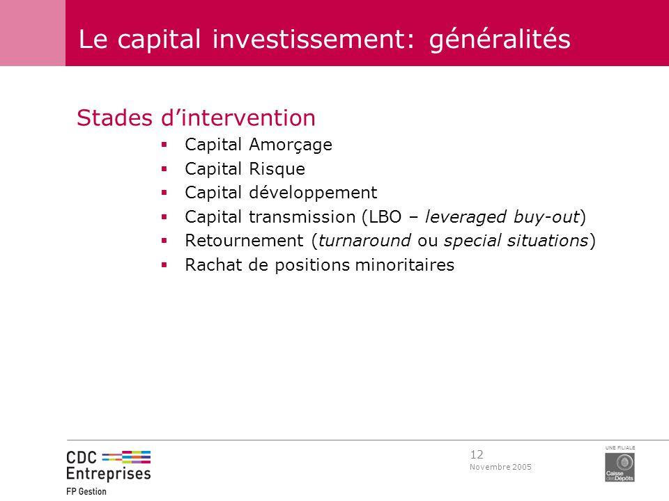 12 Novembre 2005 UNE FILIALE Le capital investissement: généralités Stades dintervention Capital Amorçage Capital Risque Capital développement Capital
