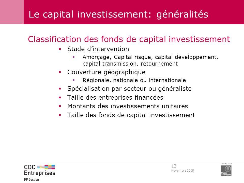 13 Novembre 2005 UNE FILIALE Le capital investissement: généralités Classification des fonds de capital investissement Stade dintervention Amorçage, C