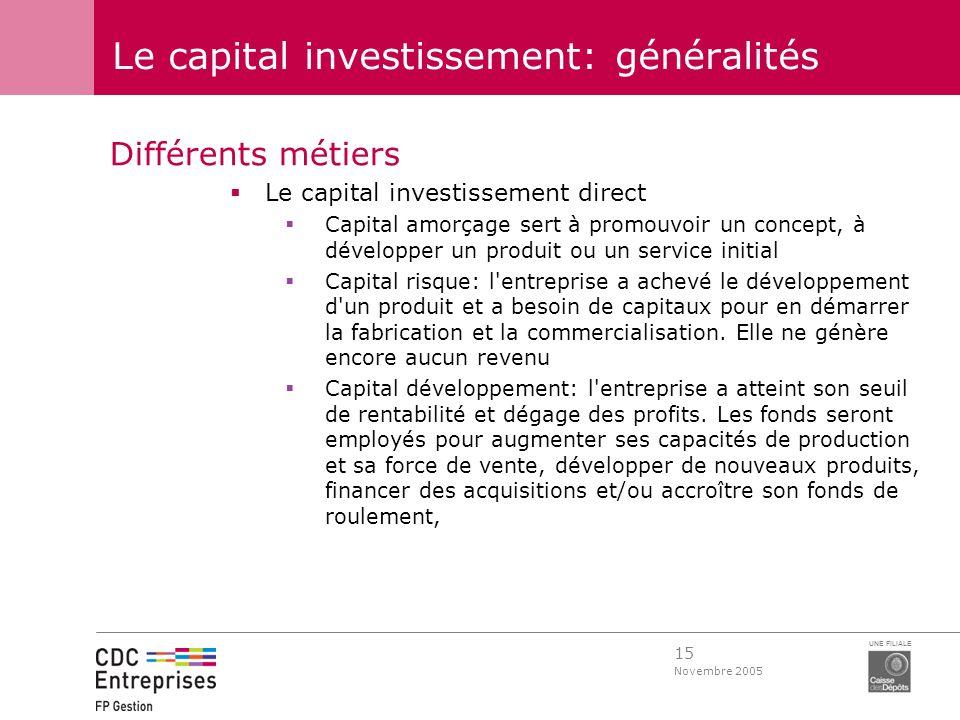 15 Novembre 2005 UNE FILIALE Le capital investissement: généralités Différents métiers Le capital investissement direct Capital amorçage sert à promou