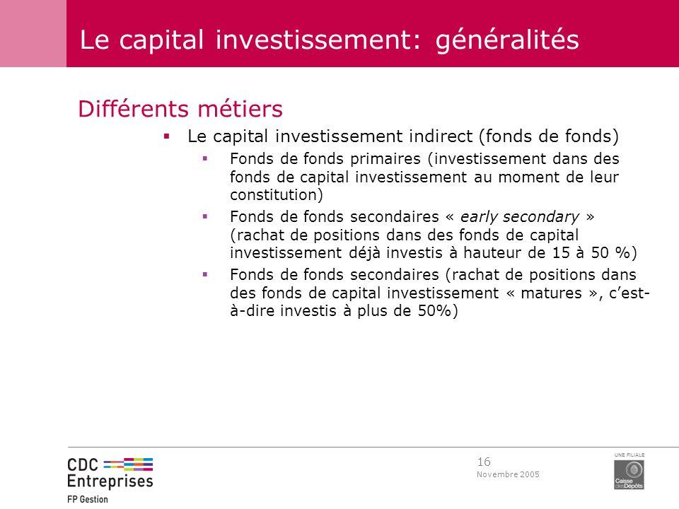 16 Novembre 2005 UNE FILIALE Le capital investissement: généralités Différents métiers Le capital investissement indirect (fonds de fonds) Fonds de fo
