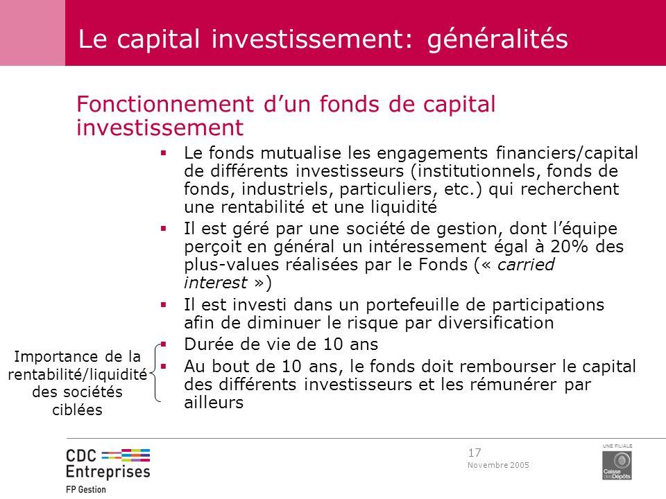 17 Novembre 2005 UNE FILIALE Le capital investissement: généralités Fonctionnement dun fonds de capital investissement Le fonds mutualise les engageme