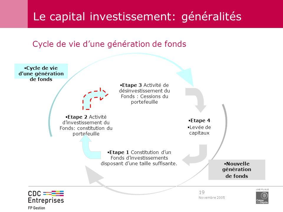 19 Novembre 2005 UNE FILIALE Le capital investissement: généralités Cycle de vie dune génération de fonds Etape 2 Activité dinvestissement du Fonds: c