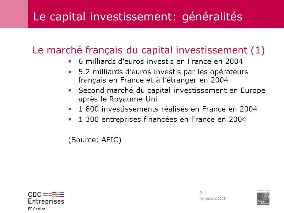 21 Novembre 2005 UNE FILIALE Le capital investissement: généralités Le marché français du capital investissement (1) 6 milliards deuros investis en Fr
