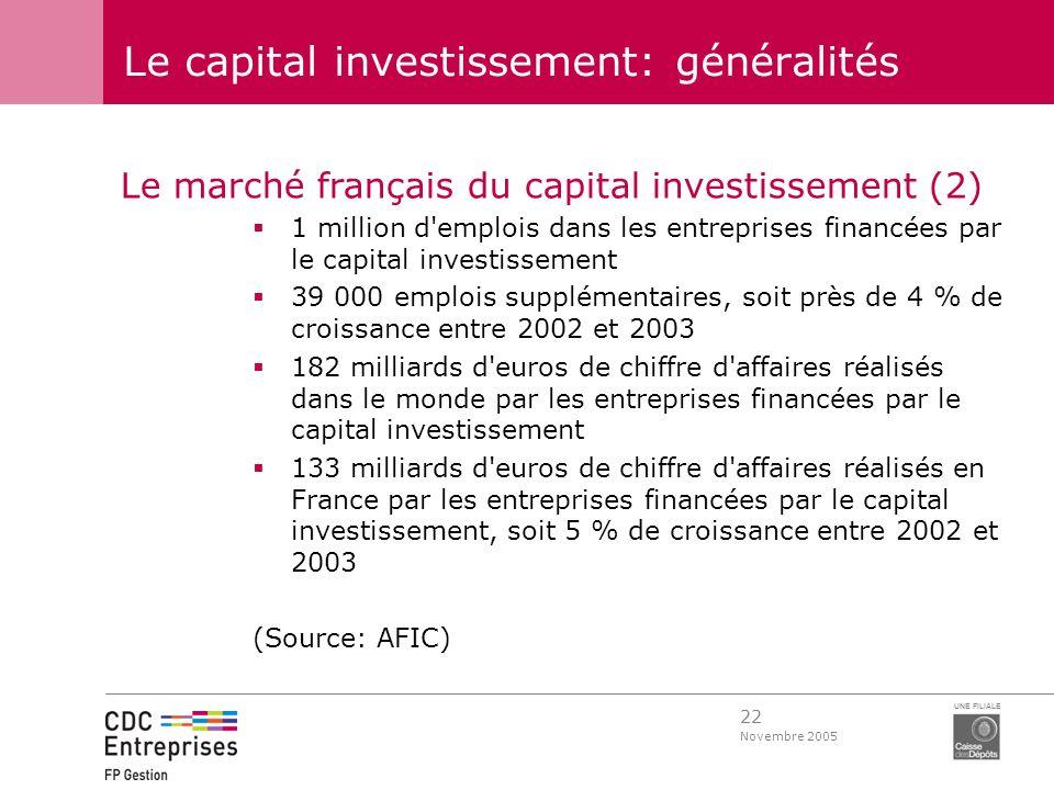 22 Novembre 2005 UNE FILIALE Le capital investissement: généralités Le marché français du capital investissement (2) 1 million d'emplois dans les entr