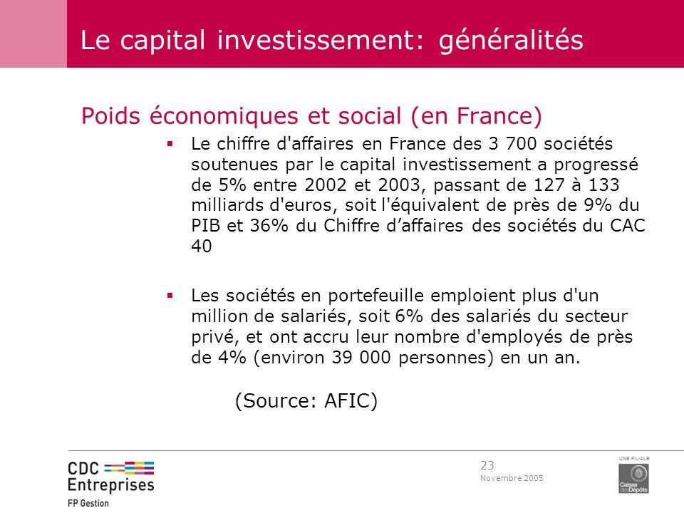 23 Novembre 2005 UNE FILIALE Le capital investissement: généralités Poids économiques et social (en France) Le chiffre d'affaires en France des 3 700