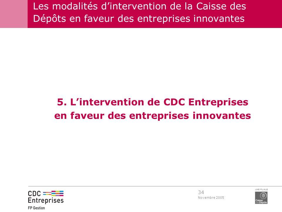 34 Novembre 2005 UNE FILIALE Les modalités dintervention de la Caisse des Dépôts en faveur des entreprises innovantes 5. Lintervention de CDC Entrepri