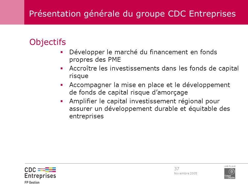 37 Novembre 2005 UNE FILIALE Présentation générale du groupe CDC Entreprises Objectifs Développer le marché du financement en fonds propres des PME Ac