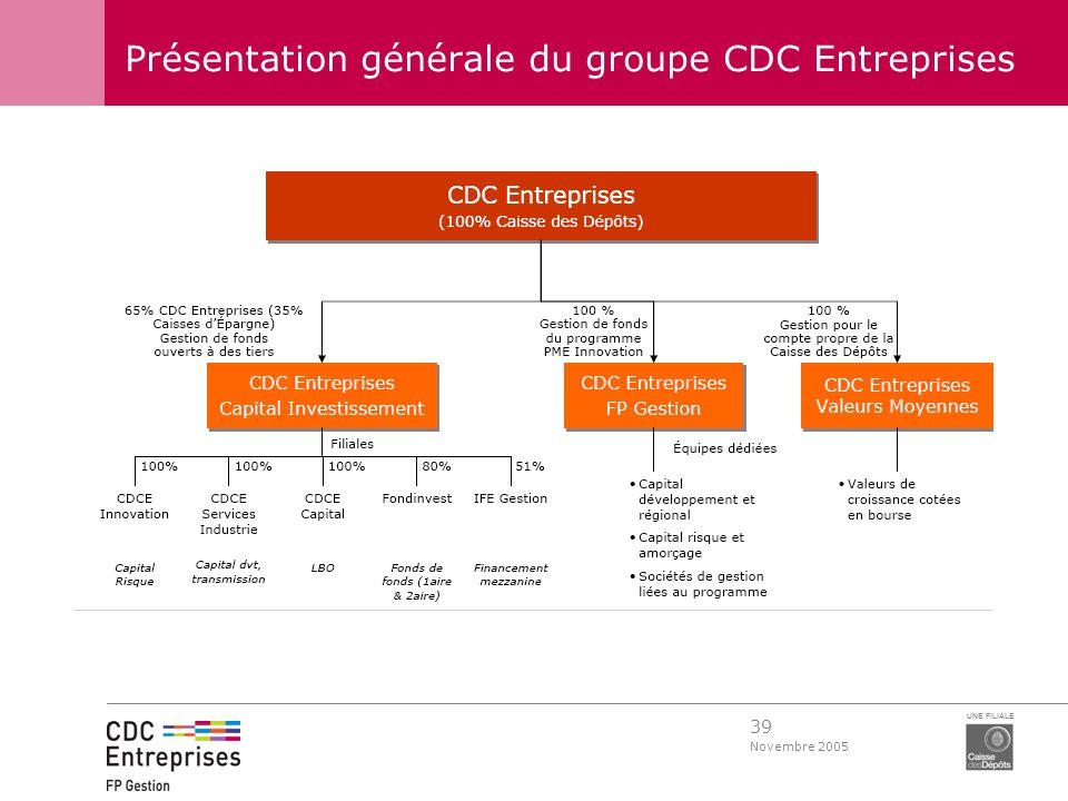 39 Novembre 2005 UNE FILIALE Présentation générale du groupe CDC Entreprises