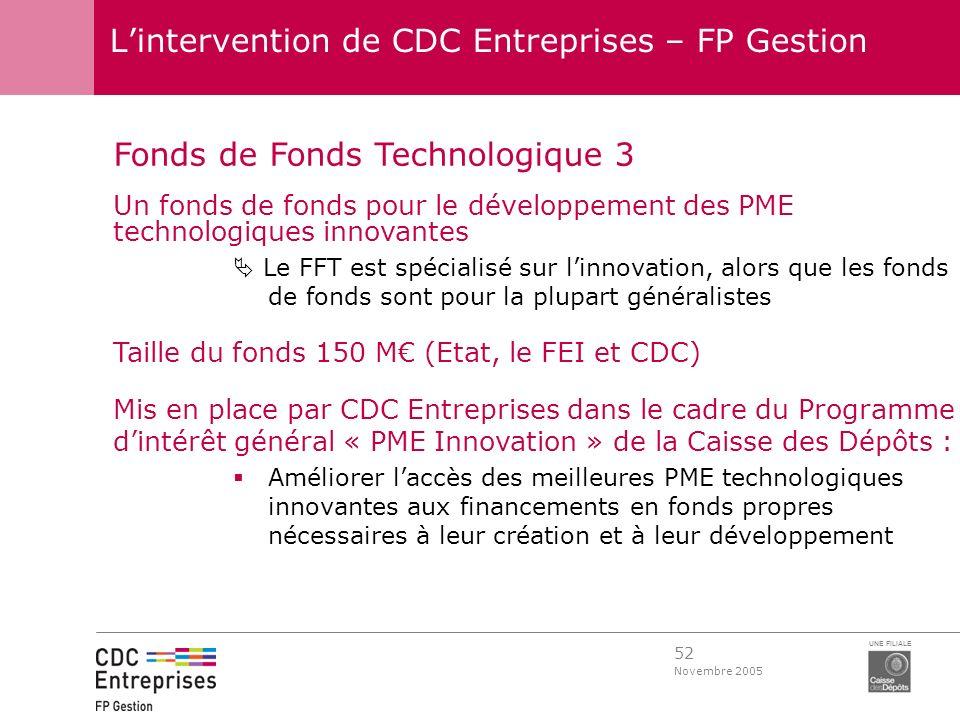 52 Novembre 2005 UNE FILIALE Lintervention de CDC Entreprises – FP Gestion Fonds de Fonds Technologique 3 Un fonds de fonds pour le développement des