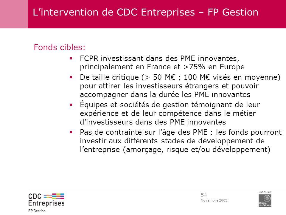 54 Novembre 2005 UNE FILIALE Lintervention de CDC Entreprises – FP Gestion Fonds cibles: FCPR investissant dans des PME innovantes, principalement en