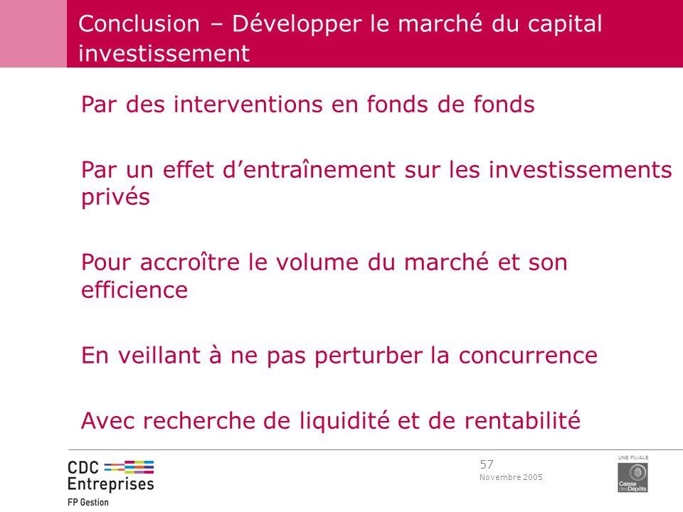 57 Novembre 2005 UNE FILIALE Conclusion – Développer le marché du capital investissement Par des interventions en fonds de fonds Par un effet dentraîn