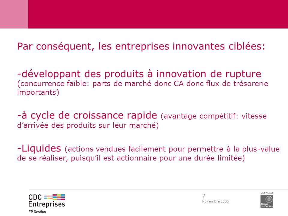 7 Novembre 2005 UNE FILIALE Par conséquent, les entreprises innovantes ciblées: -développant des produits à innovation de rupture (concurrence faible: