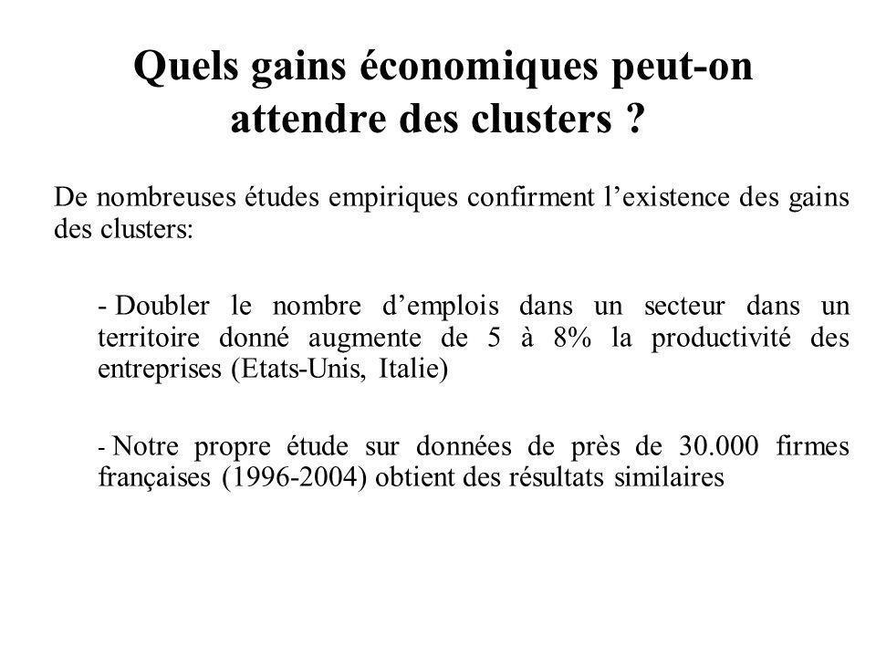 Quels gains économiques peut-on attendre des clusters ? De nombreuses études empiriques confirment lexistence des gains des clusters: - Doubler le nom