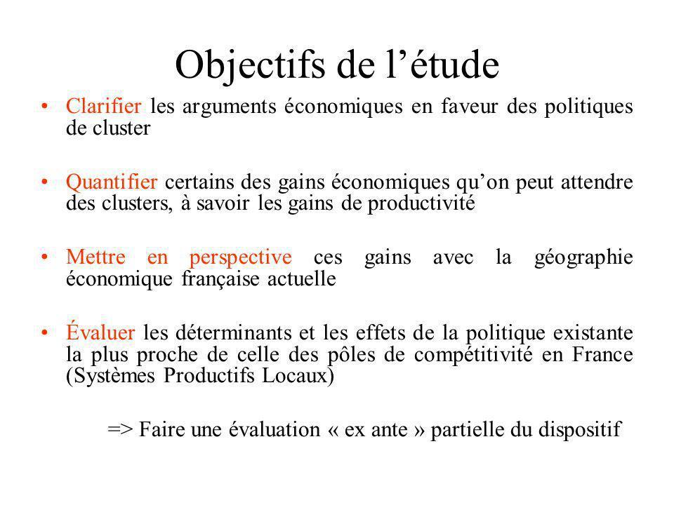 Objectifs de létude Clarifier les arguments économiques en faveur des politiques de cluster Quantifier certains des gains économiques quon peut attend