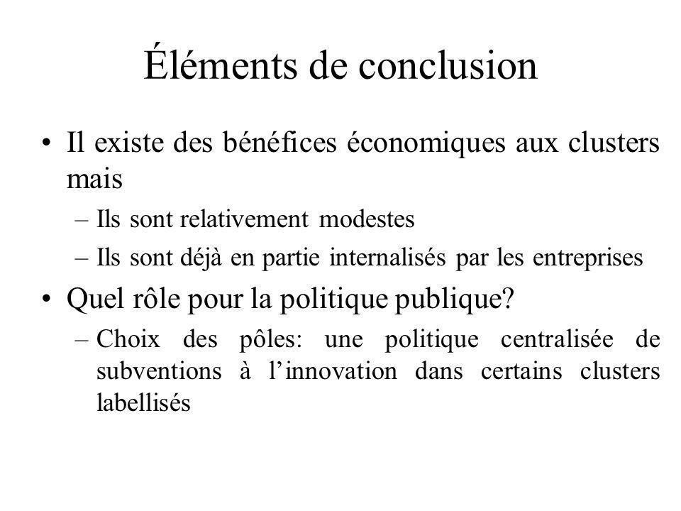 Éléments de conclusion Il existe des bénéfices économiques aux clusters mais –Ils sont relativement modestes –Ils sont déjà en partie internalisés par