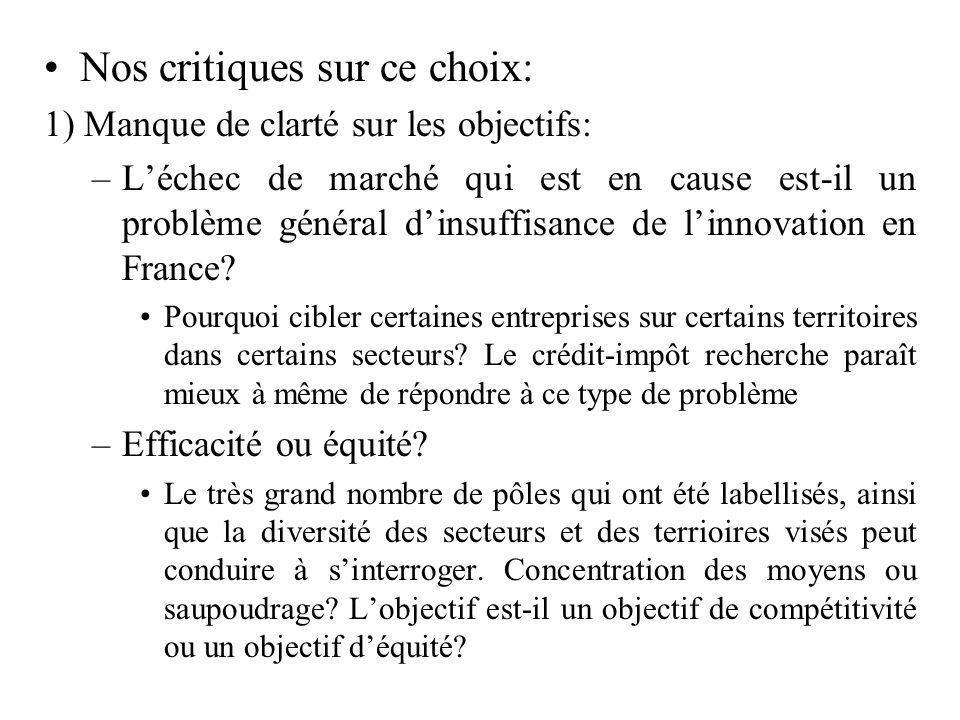 Nos critiques sur ce choix: 1) Manque de clarté sur les objectifs: –Léchec de marché qui est en cause est-il un problème général dinsuffisance de linn