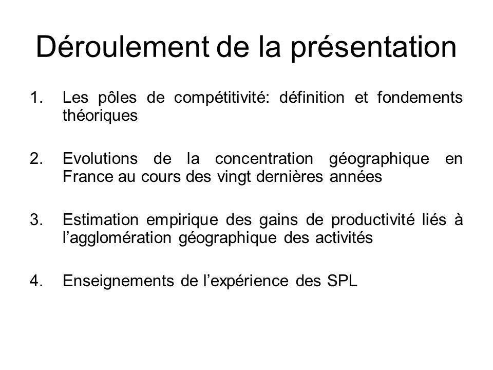 Déroulement de la présentation 1.Les pôles de compétitivité: définition et fondements théoriques 2.Evolutions de la concentration géographique en Fran