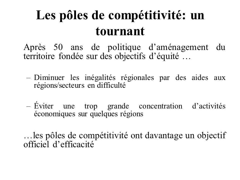 Les pôles de compétitivité: un tournant Après 50 ans de politique daménagement du territoire fondée sur des objectifs déquité … –Diminuer les inégalit