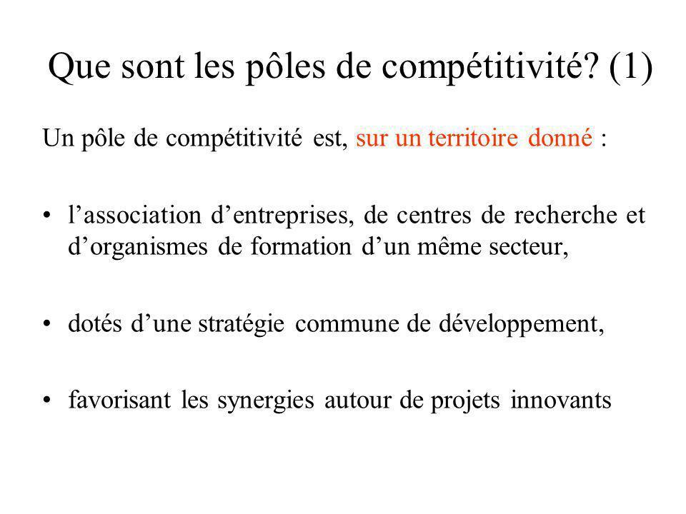 Que sont les pôles de compétitivité? (1) Un pôle de compétitivité est, sur un territoire donné : lassociation dentreprises, de centres de recherche et