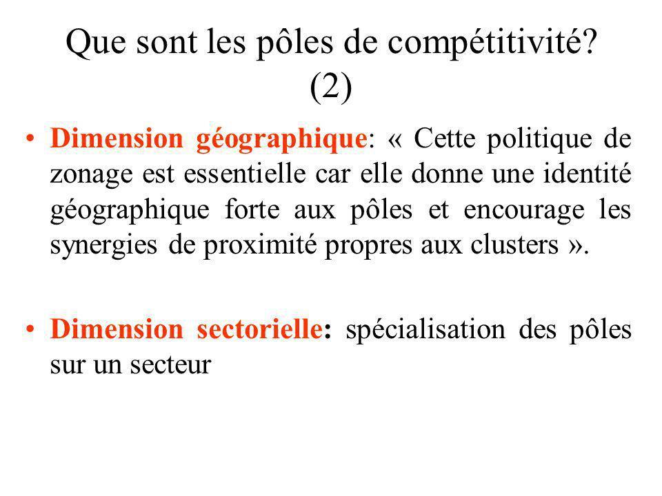 Que sont les pôles de compétitivité? (2) Dimension géographique: « Cette politique de zonage est essentielle car elle donne une identité géographique