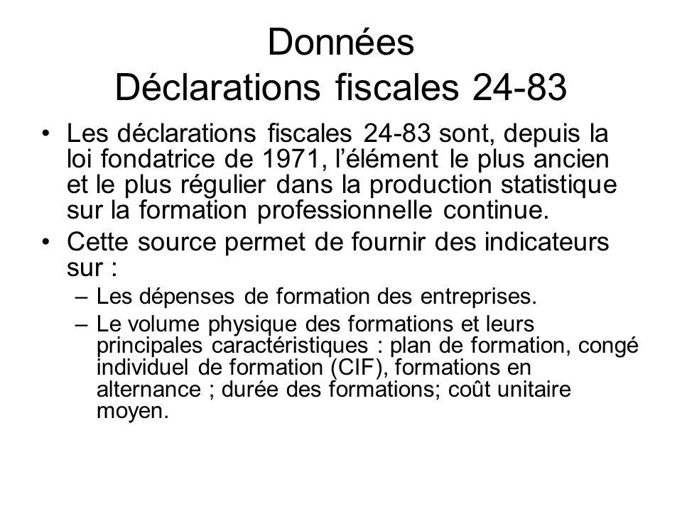 Données Déclarations fiscales 24-83 Les déclarations fiscales 24-83 sont, depuis la loi fondatrice de 1971, lélément le plus ancien et le plus régulie