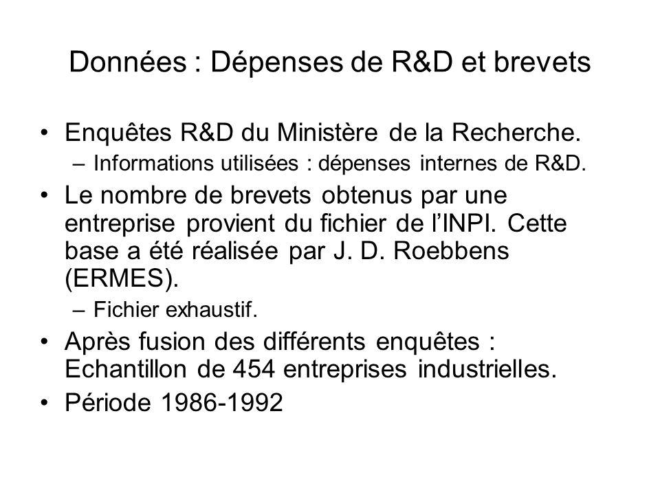 Données : Dépenses de R&D et brevets Enquêtes R&D du Ministère de la Recherche. –Informations utilisées : dépenses internes de R&D. Le nombre de breve