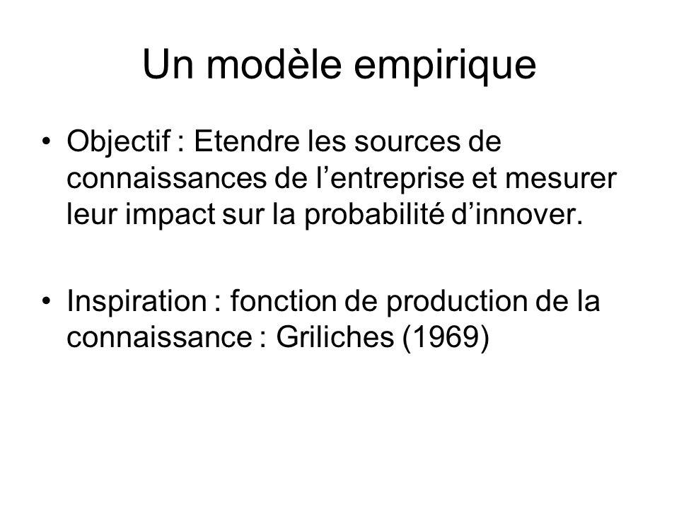 Un modèle empirique Objectif : Etendre les sources de connaissances de lentreprise et mesurer leur impact sur la probabilité dinnover. Inspiration : f