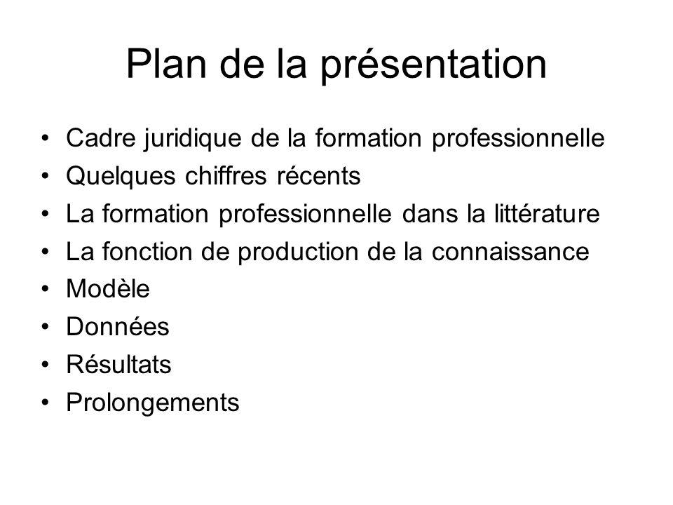 Plan de la présentation Cadre juridique de la formation professionnelle Quelques chiffres récents La formation professionnelle dans la littérature La