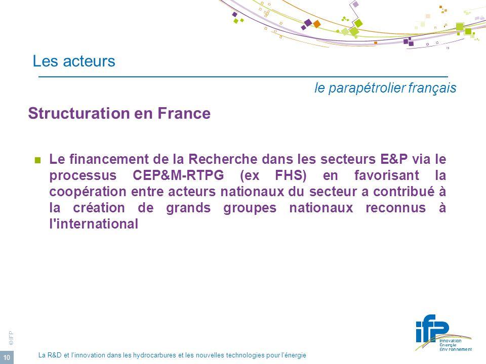 © IFP La R&D et l'innovation dans les hydrocarbures et les nouvelles technologies pour l'énergie 10 Les acteurs Structuration en France Le financement