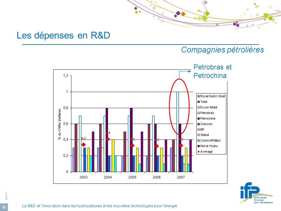 © IFP La R&D et l'innovation dans les hydrocarbures et les nouvelles technologies pour l'énergie 16 Les dépenses en R&D Compagnies pétrolières Petrobr