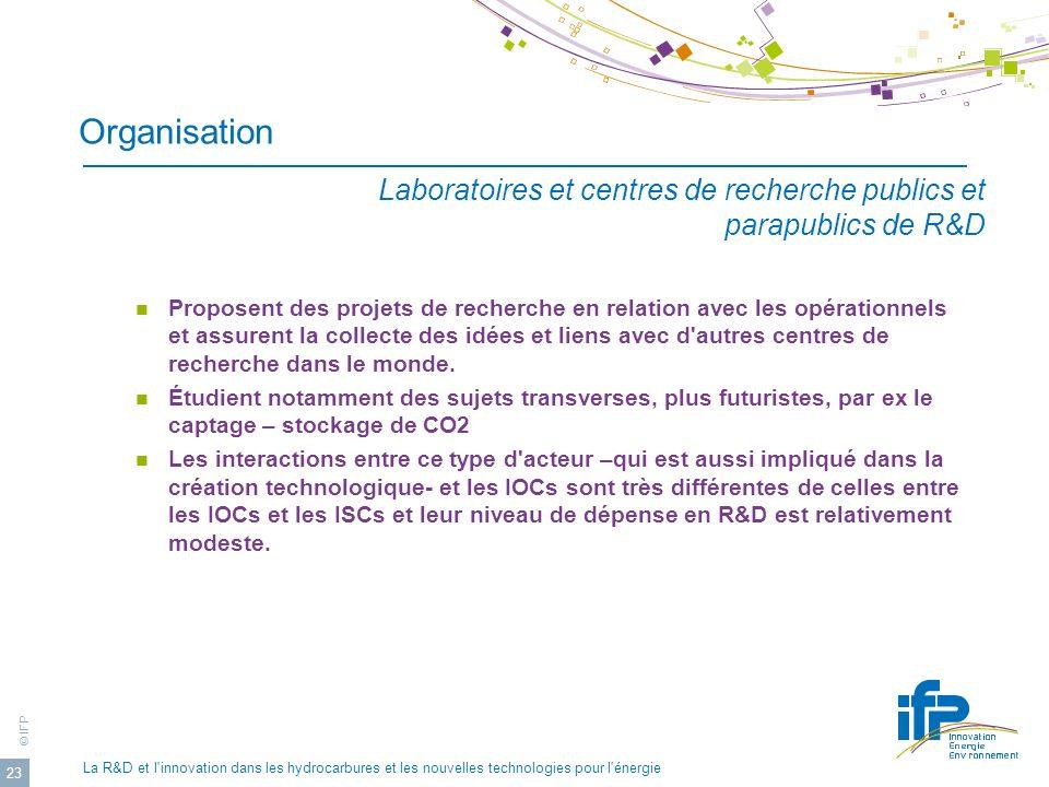 © IFP La R&D et l'innovation dans les hydrocarbures et les nouvelles technologies pour l'énergie 23 Organisation Proposent des projets de recherche en
