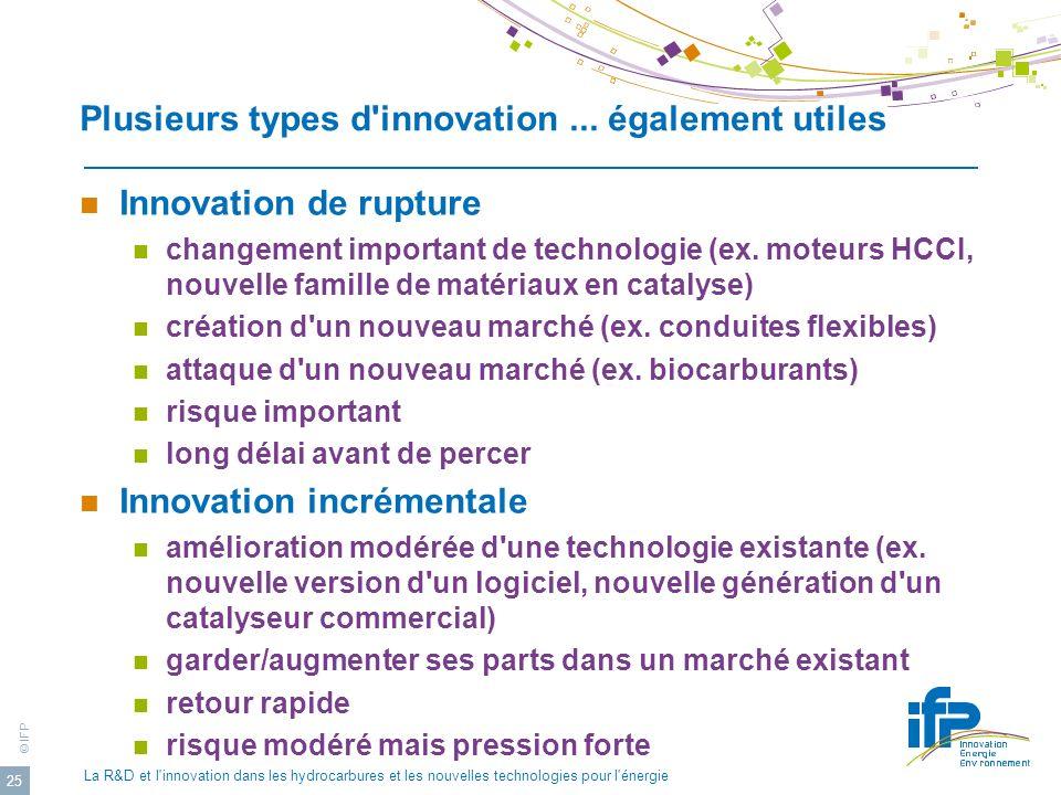 © IFP La R&D et l'innovation dans les hydrocarbures et les nouvelles technologies pour l'énergie 25 Plusieurs types d'innovation... également utiles I