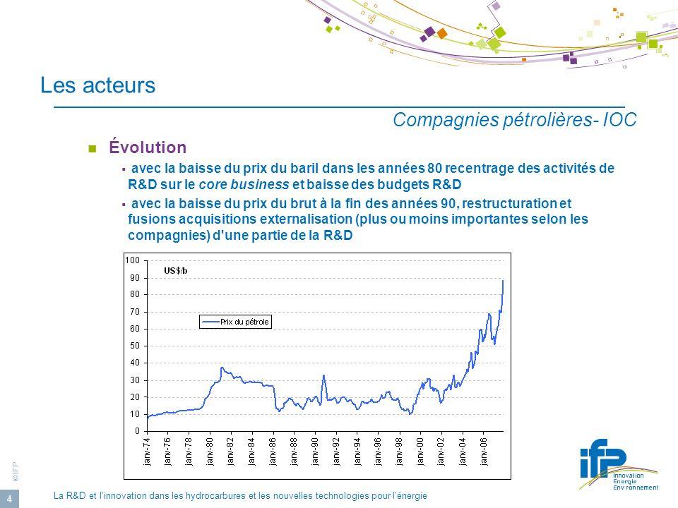 © IFP La R&D et l innovation dans les hydrocarbures et les nouvelles technologies pour l énergie 15 Les dépenses de R&D IOC et ISC Dépenses de R&D en % du Chiffre d affaires Dépenses de R&D par employé