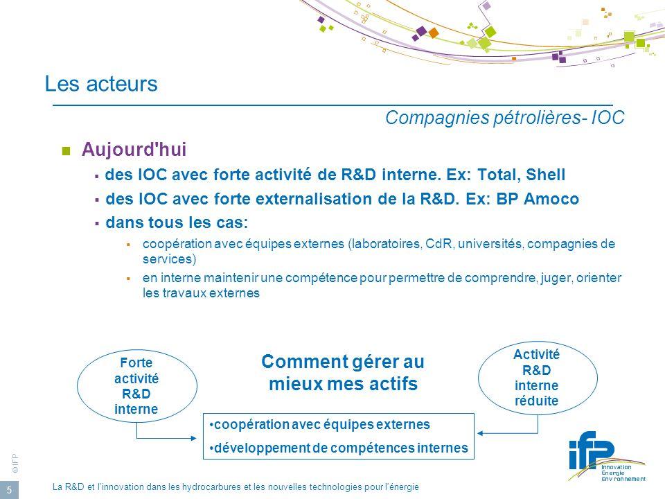 © IFP La R&D et l innovation dans les hydrocarbures et les nouvelles technologies pour l énergie 26 Organisation de l innovation à l IFP évaluation économique préliminaire projets de recherche exploratoire bottom-up = à l initiative des groupes de compétences (ex.