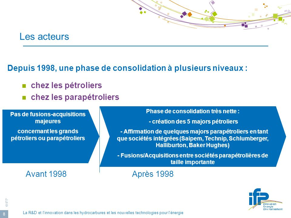 © IFP La R&D et l'innovation dans les hydrocarbures et les nouvelles technologies pour l'énergie 8 Depuis 1998, une phase de consolidation à plusieurs