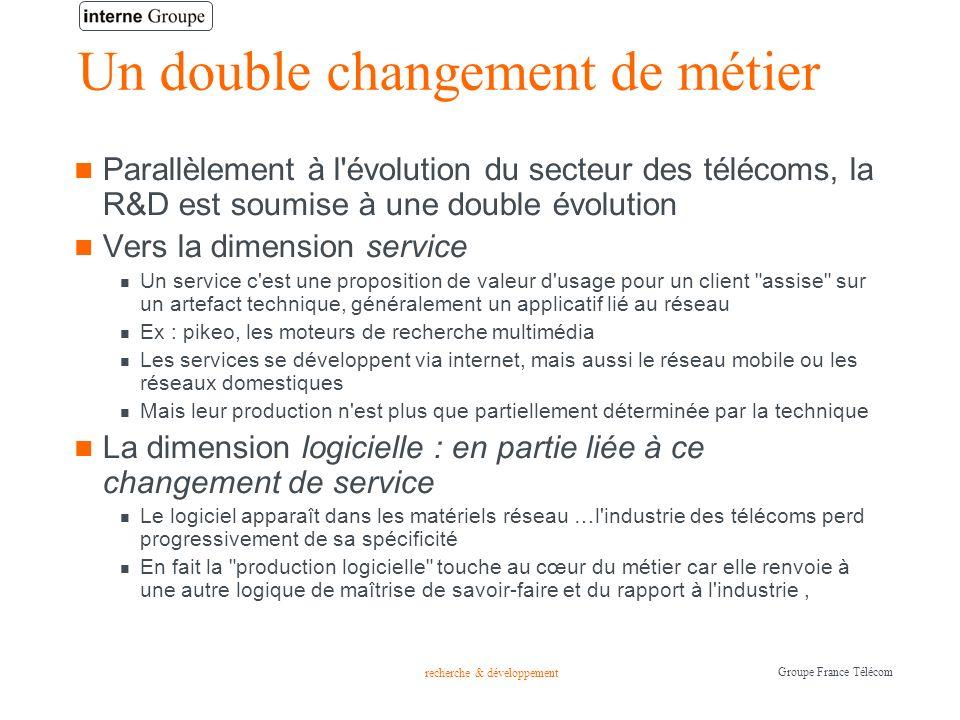 recherche & développement Groupe France Télécom Un double changement de métier Parallèlement à l'évolution du secteur des télécoms, la R&D est soumise