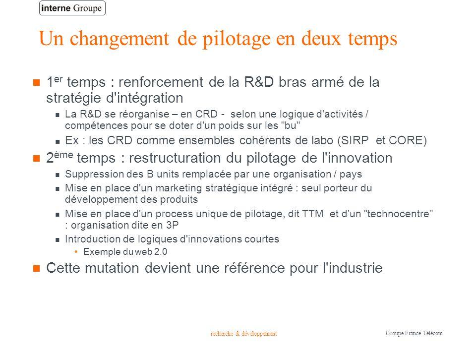 recherche & développement Groupe France Télécom Un changement de pilotage en deux temps 1 er temps : renforcement de la R&D bras armé de la stratégie