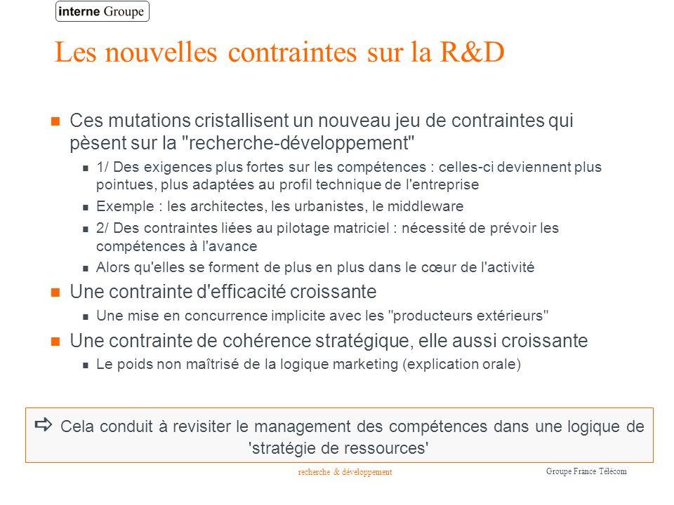 recherche & développement Groupe France Télécom Les nouvelles contraintes sur la R&D Ces mutations cristallisent un nouveau jeu de contraintes qui pès