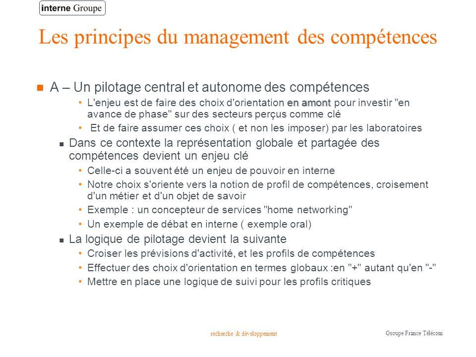 recherche & développement Groupe France Télécom Les principes du management des compétences A – Un pilotage central et autonome des compétences en amo