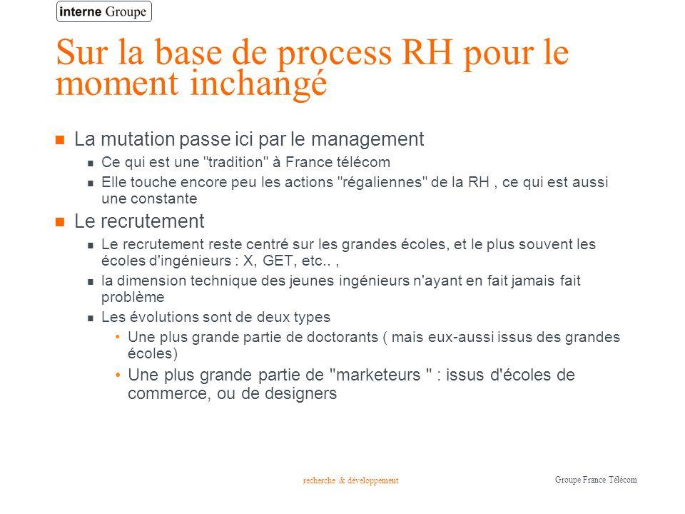 recherche & développement Groupe France Télécom Sur la base de process RH pour le moment inchangé La mutation passe ici par le management Ce qui est u