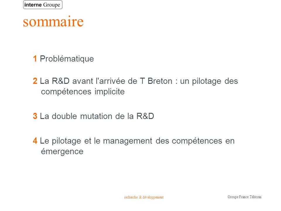 recherche & développement Groupe France Télécom 1 Problématique 2 La R&D avant l'arrivée de T Breton : un pilotage des compétences implicite 3 La doub