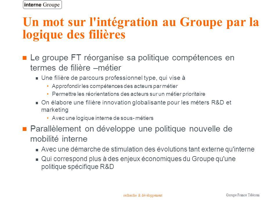 recherche & développement Groupe France Télécom Un mot sur l'intégration au Groupe par la logique des filières Le groupe FT réorganise sa politique co
