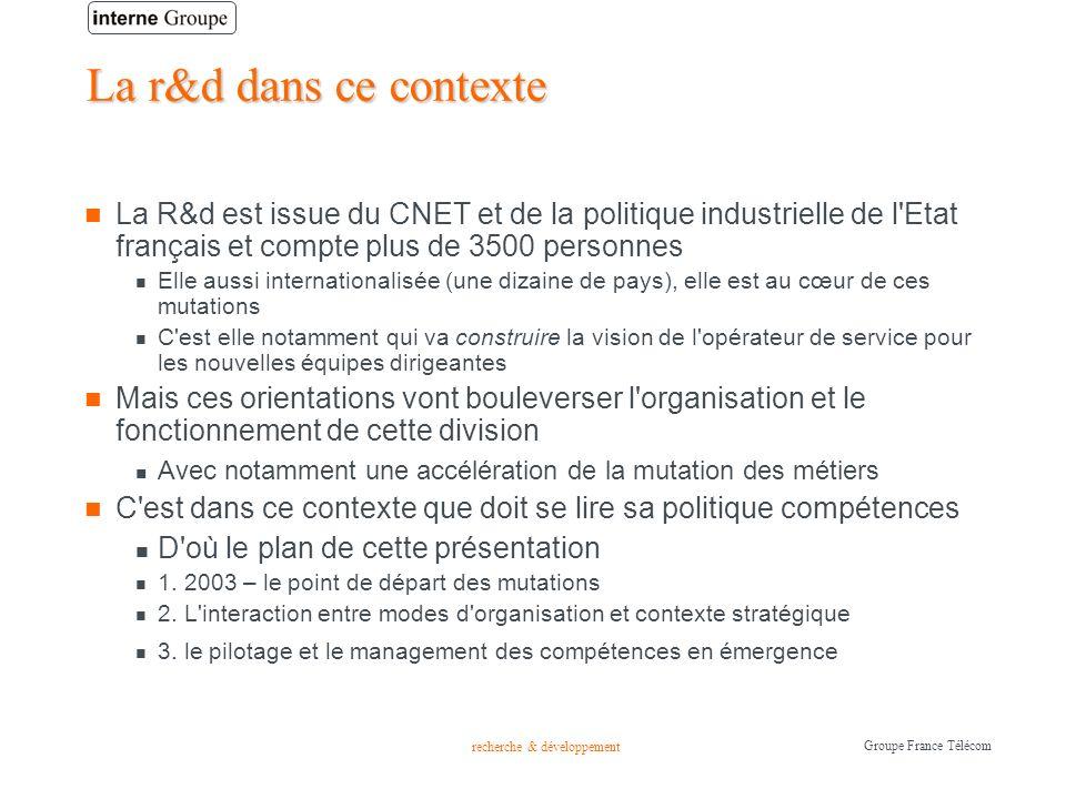 recherche & développement Groupe France Télécom La r&d dans ce contexte La R&d est issue du CNET et de la politique industrielle de l'Etat français et