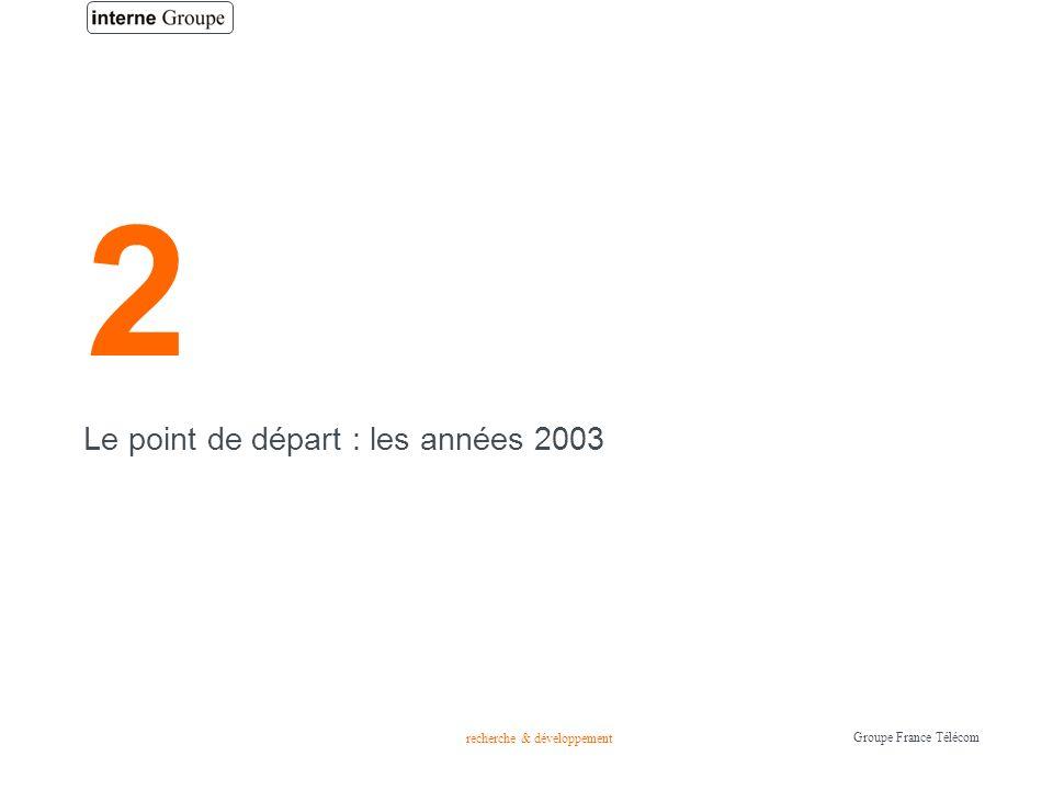 recherche & développement Groupe France Télécom 2 Le point de départ : les années 2003