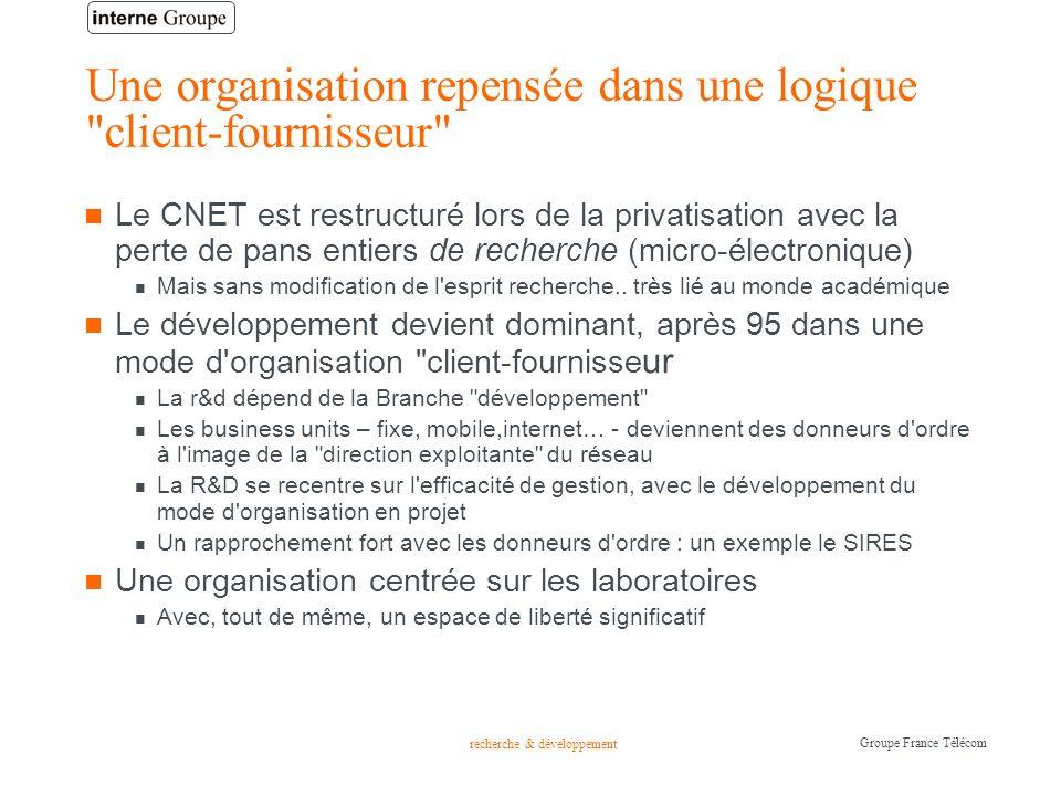recherche & développement Groupe France Télécom Une organisation repensée dans une logique