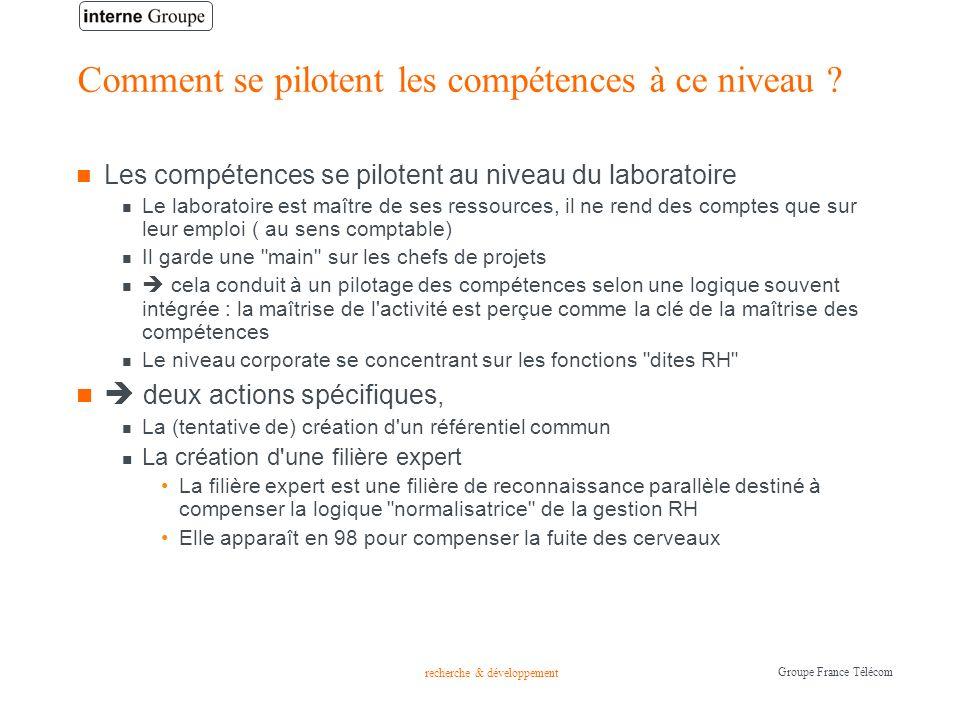 recherche & développement Groupe France Télécom Comment se pilotent les compétences à ce niveau ? Les compétences se pilotent au niveau du laboratoire