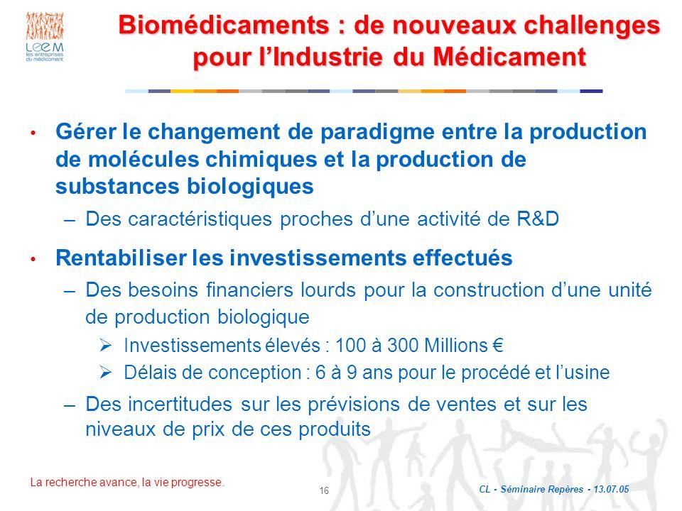 La recherche avance, la vie progresse. CL - Séminaire Repères - 13.07.05 16 Biomédicaments : de nouveaux challenges pour lIndustrie du Médicament Gére