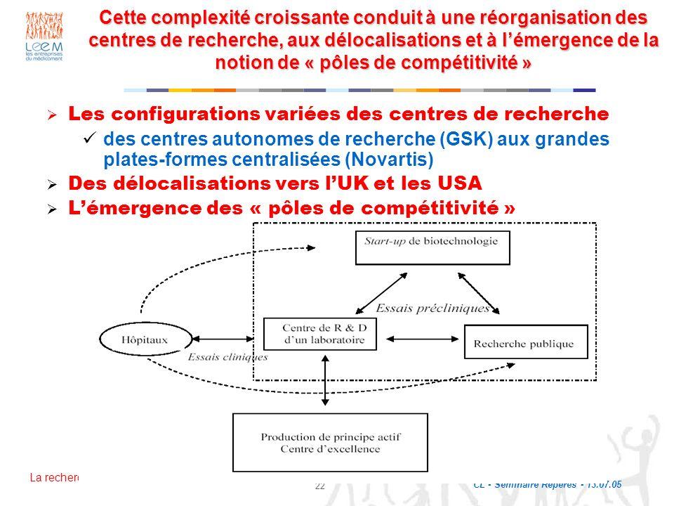 La recherche avance, la vie progresse. CL - Séminaire Repères - 13.07.05 22 Cette complexité croissante conduit à une réorganisation des centres de re